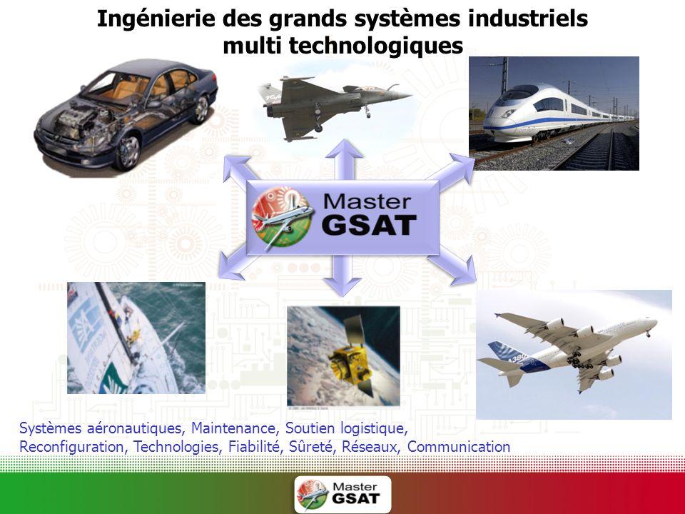 Systèmes aéronautiques, Maintenance, Soutien logistique, Reconfiguration, Technologies, Fiabilité, Sûreté, Réseaux, Communication Ingénierie des grand