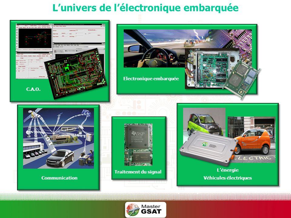 Lunivers de lélectronique embarquée Electronique embarquée C.A.O. Lénergie Véhicules électriques Communication Traitement du signal
