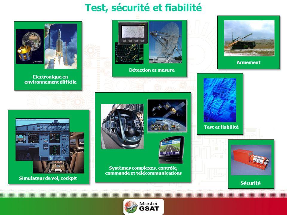 Sécurité Test et fiabilité Test, sécurité et fiabilité Systèmes complexes, contrôle, commande et télécommunications Simulateur de vol, cockpit Electro