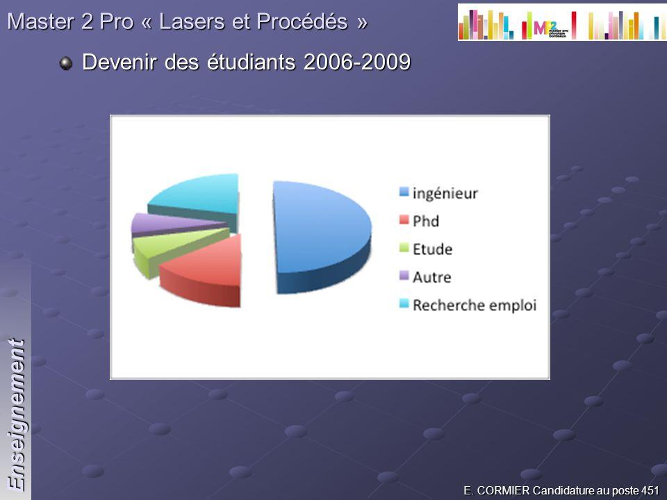E. CORMIER Candidature au poste 451 Devenir des étudiants 2006-2009 Enseignement Master 2 Pro « Lasers et Procédés »