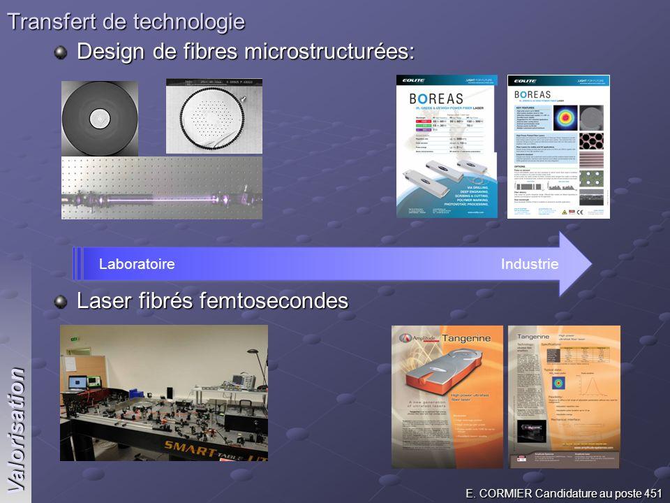 E. CORMIER Candidature au poste 451 Valorisation Design de fibres microstructurées: Laser fibrés femtosecondes Transfert de technologie LaboratoireInd