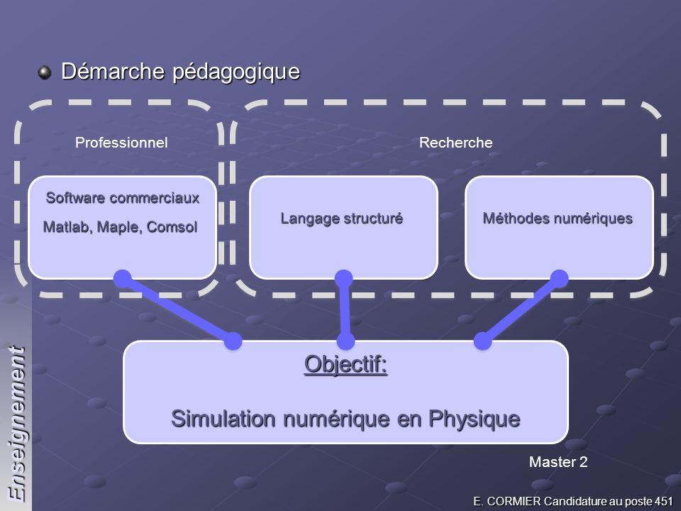 E. CORMIER Candidature au poste 451 Démarche pédagogique Objectif: Simulation numérique en Physique Software commerciaux Matlab, Maple, Comsol Langage