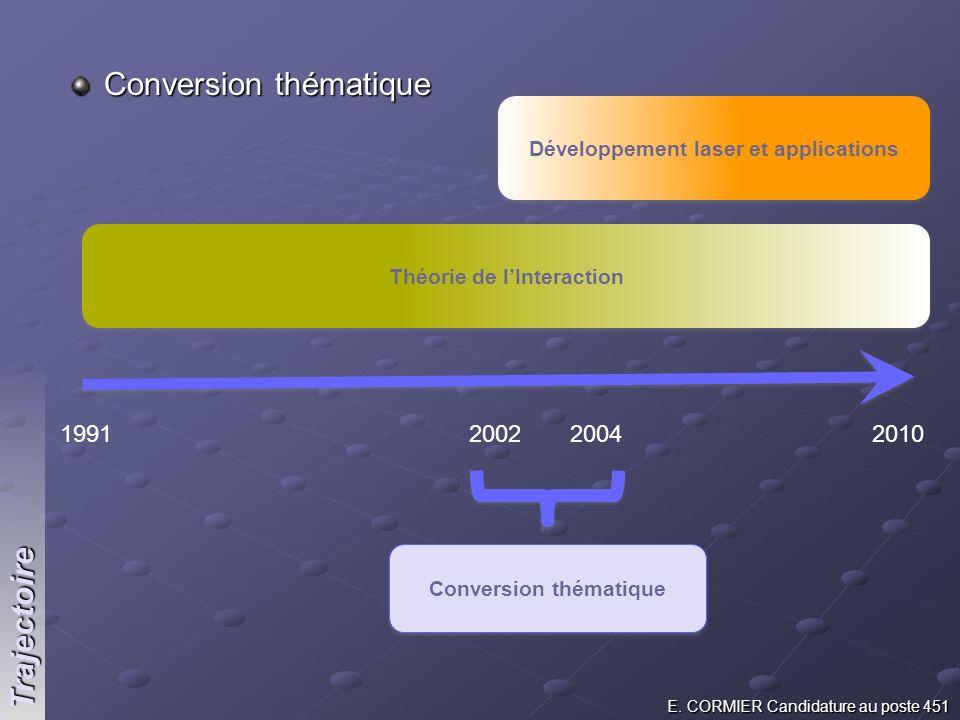 E. CORMIER Candidature au poste 451 1991201020022004 Théorie de lInteraction Développement laser et applications Conversion thématique Trajectoire