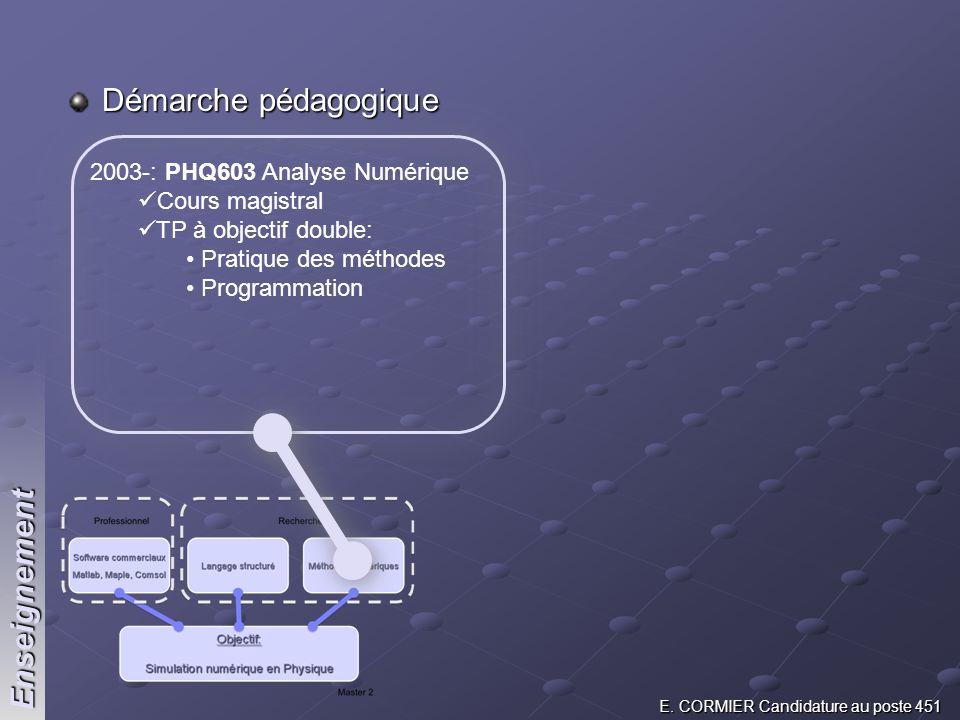 E. CORMIER Candidature au poste 451 Démarche pédagogique 2003-: PHQ603 Analyse Numérique Cours magistral TP à objectif double: Pratique des méthodes P