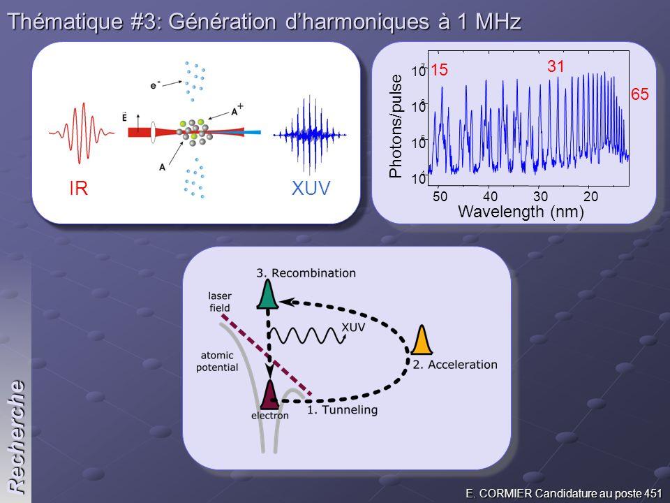 E. CORMIER Candidature au poste 451 Recherche Thématique #3: Génération dharmoniques à 1 MHz Photons/pulse 50403020 10 4 5 6 7 15 31 65 Wavelength (nm