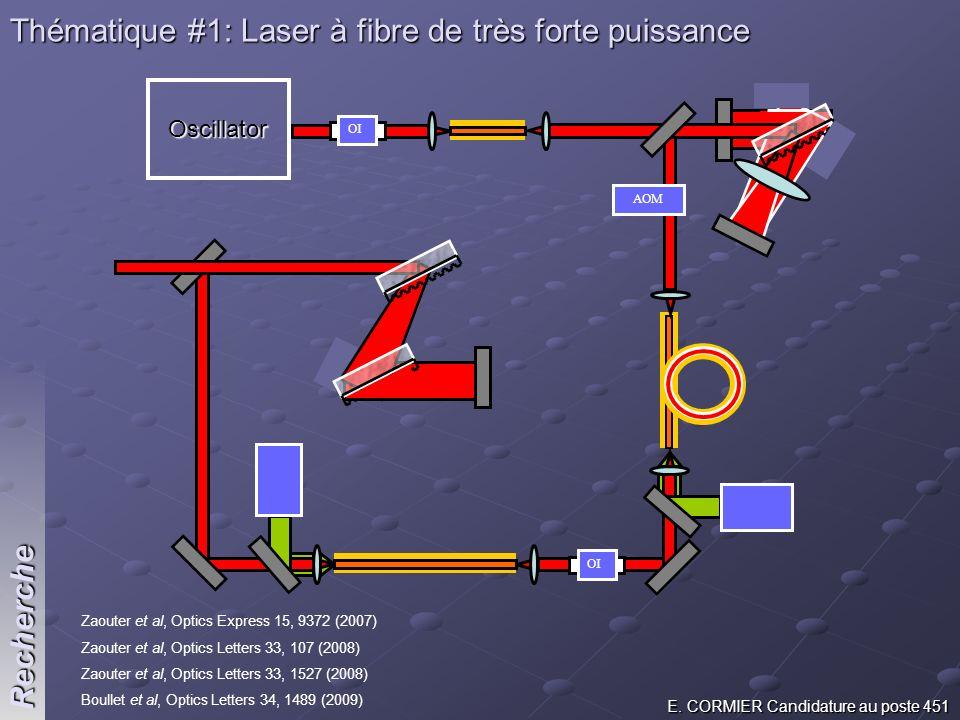 E. CORMIER Candidature au poste 451 Recherche Thématique #1: Laser à fibre de très forte puissance Oscillator OI AOM OI Zaouter et al, Optics Express