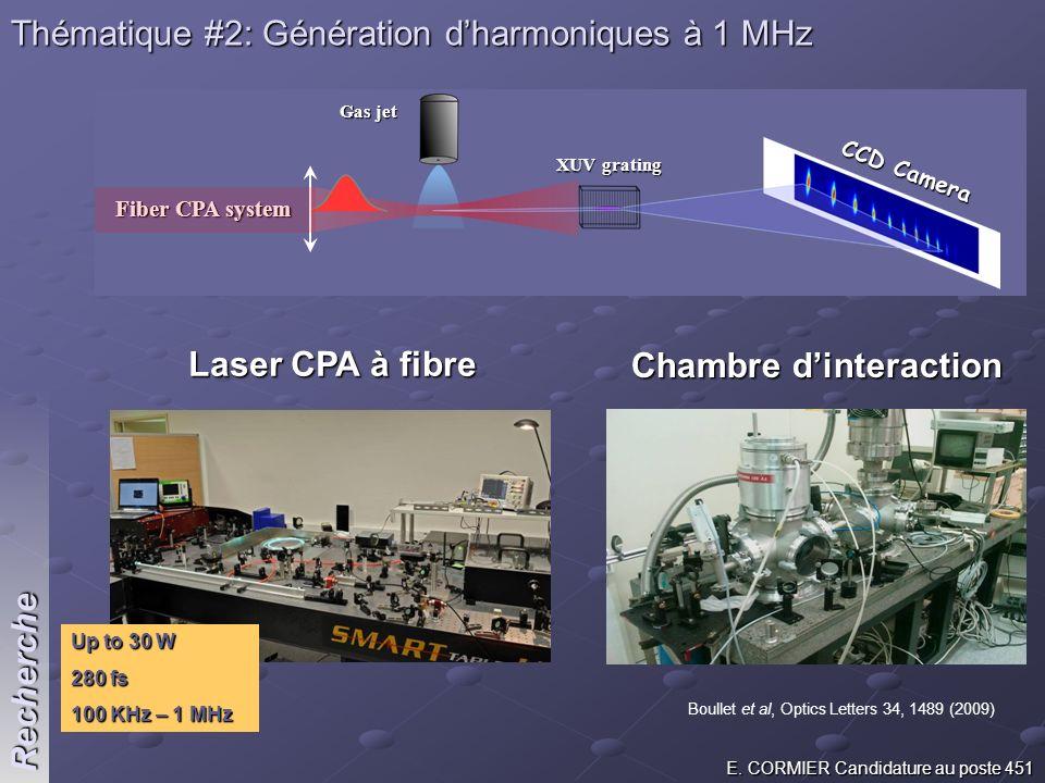 E. CORMIER Candidature au poste 451 Recherche Thématique #2: Génération dharmoniques à 1 MHz Up to 30 W 280 fs 100 KHz – 1 MHz Fiber CPA system Gas je