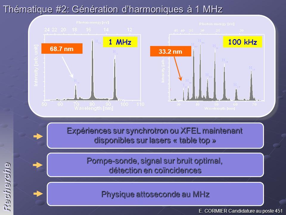 E. CORMIER Candidature au poste 451 Recherche Thématique #2: Génération dharmoniques à 1 MHz 33.2 nm 1 MHz 68.7 nm 100 kHz Expériences sur synchrotron