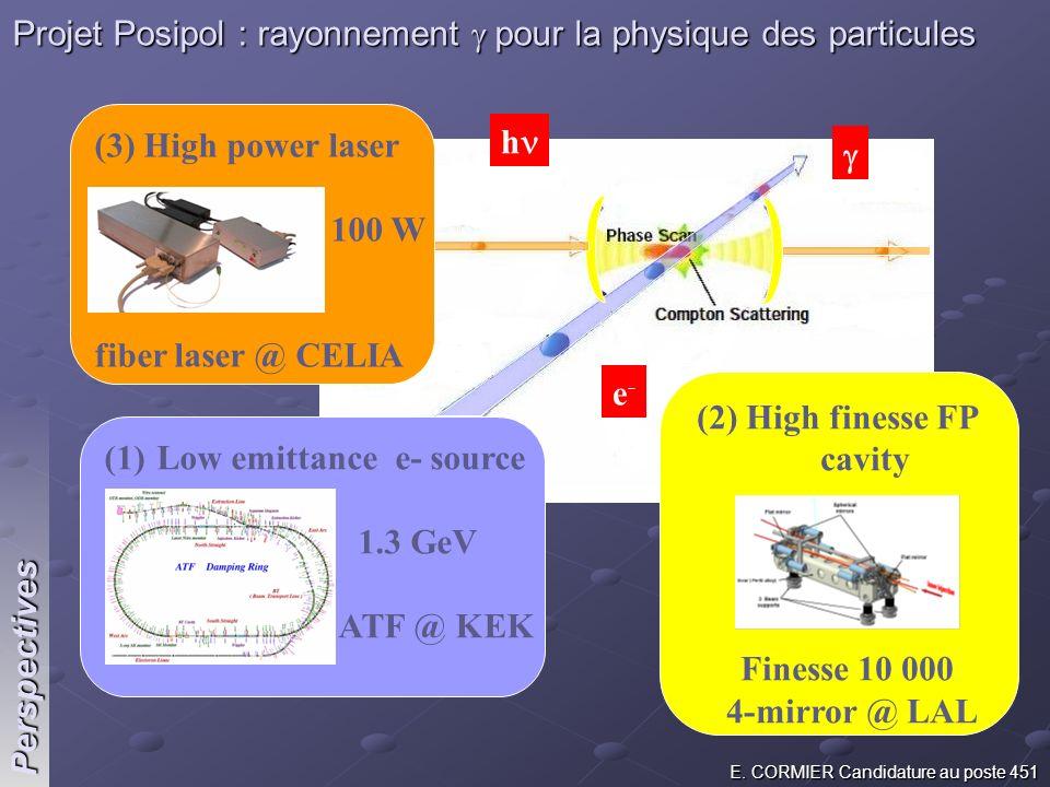 E. CORMIER Candidature au poste 451 Perspectives Projet Posipol : rayonnement pour la physique des particules e-e- h (1)Low emittance e- source (2) 1.
