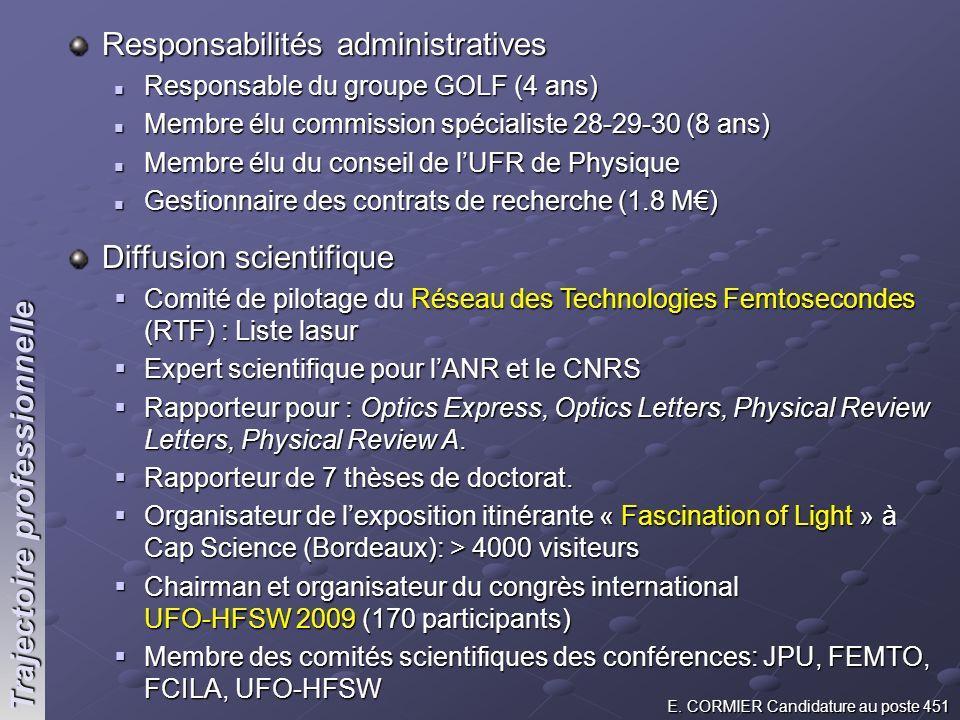 Responsabilités administratives Responsable du groupe GOLF (4 ans) Responsable du groupe GOLF (4 ans) Membre élu commission spécialiste 28-29-30 (8 an
