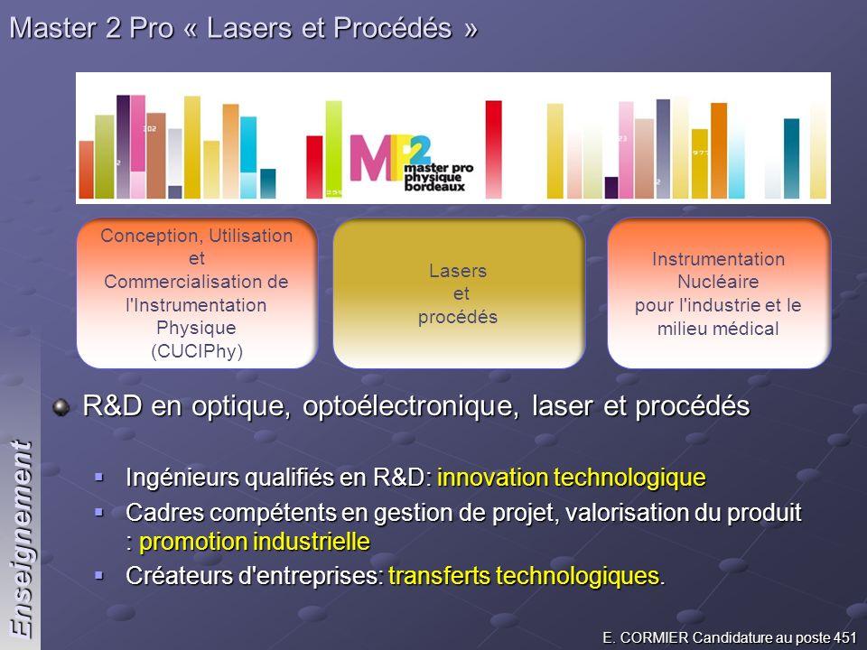 E. CORMIER Candidature au poste 451 R&D en optique, optoélectronique, laser et procédés Ingénieurs qualifiés en R&D: innovation technologique Ingénieu
