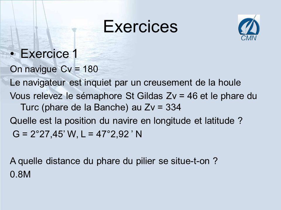 Exercices Exercice 2 Vous relevez le phare de la Banche Zc = 144, la basse lovre Zc=65, et on distingue vaguement un château deau Zc=80.