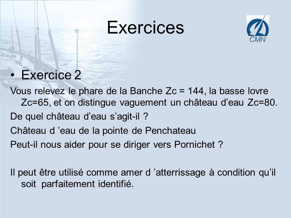 Exercices Exercice 2 Vous relevez le phare de la Banche Zc = 144, la basse lovre Zc=65, et on distingue vaguement un château deau Zc=80. De quel châte