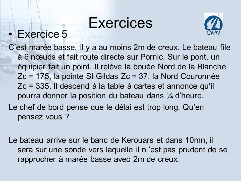 Exercices Exercice 5 Cest marée basse, il y a au moins 2m de creux. Le bateau file à 6 nœuds et fait route directe sur Pornic. Sur le pont, un équipie