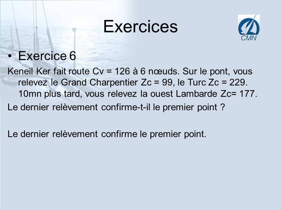 Exercices Exercice 6 Keneil Ker fait route Cv = 126 à 6 nœuds. Sur le pont, vous relevez le Grand Charpentier Zc = 99, le Turc Zc = 229. 10mn plus tar