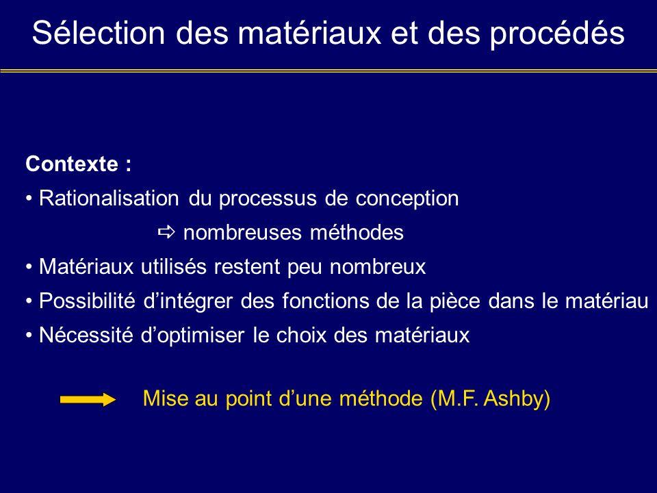 Sélection des matériaux et des procédés Contexte : Rationalisation du processus de conception nombreuses méthodes Matériaux utilisés restent peu nombr