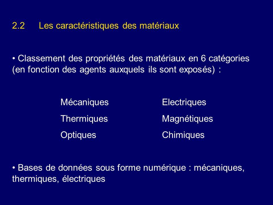 2.2Les caractéristiques des matériaux Classement des propriétés des matériaux en 6 catégories (en fonction des agents auxquels ils sont exposés) : Méc
