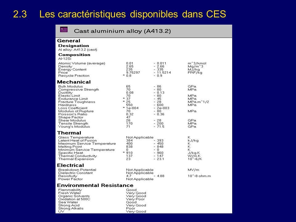 2.3Les caractéristiques disponibles dans CES