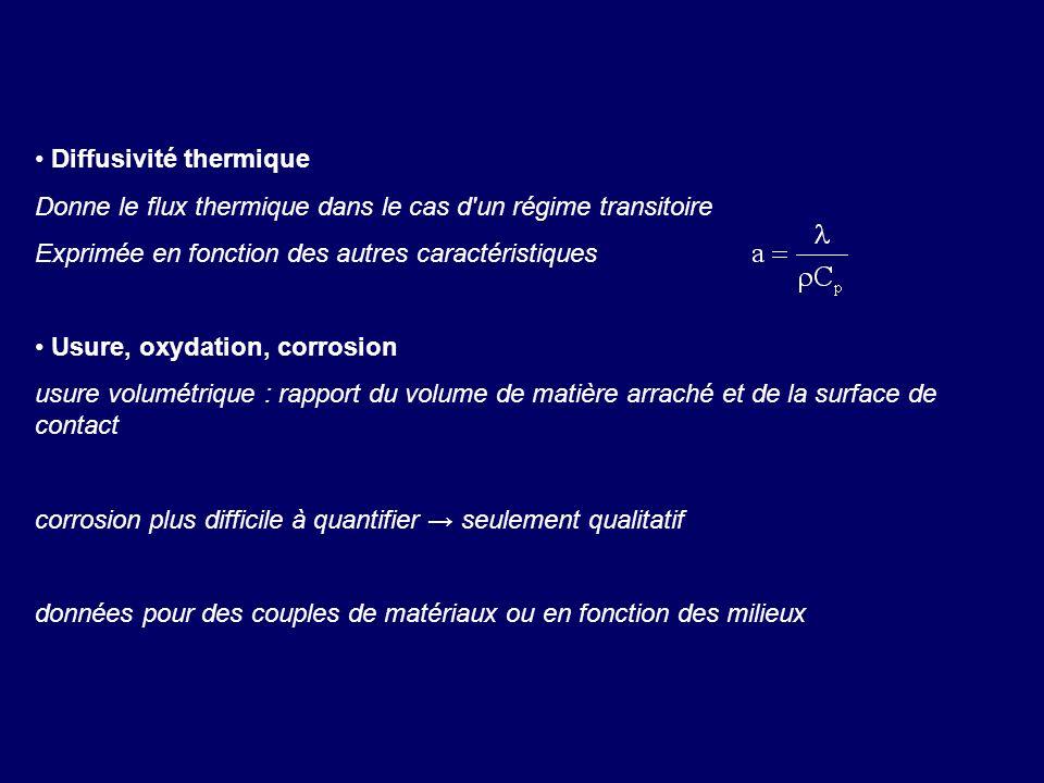 Diffusivité thermique Donne le flux thermique dans le cas d'un régime transitoire Exprimée en fonction des autres caractéristiques Usure, oxydation, c