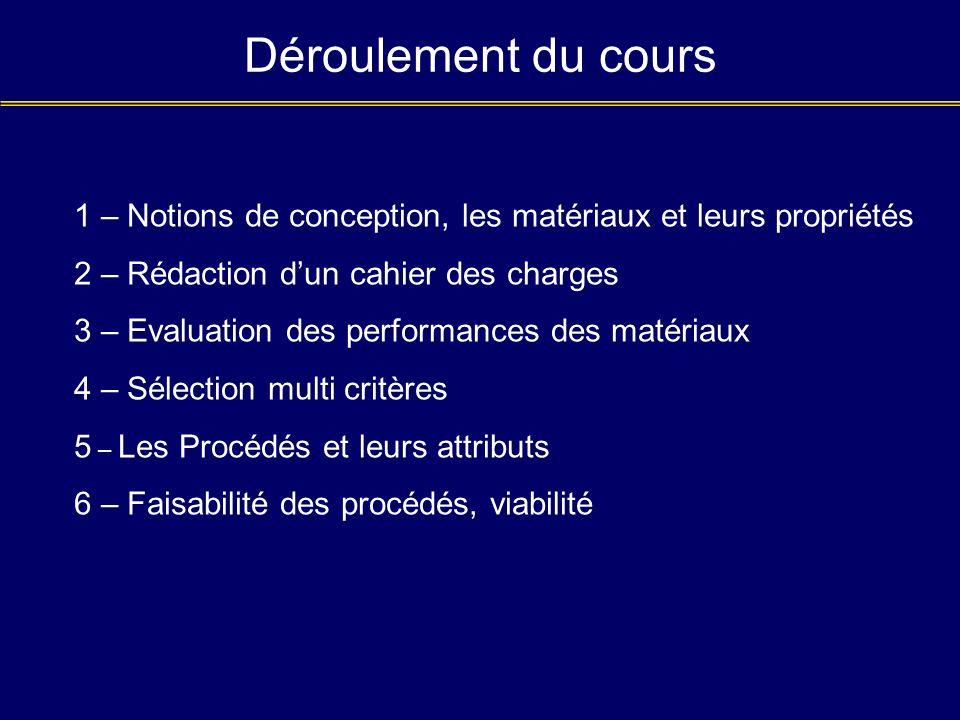 Déroulement du cours 1 – Notions de conception, les matériaux et leurs propriétés 2 – Rédaction dun cahier des charges 3 – Evaluation des performances