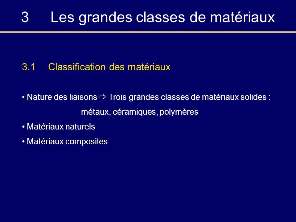 3Les grandes classes de matériaux 3.1Classification des matériaux Nature des liaisons Trois grandes classes de matériaux solides : métaux, céramiques,