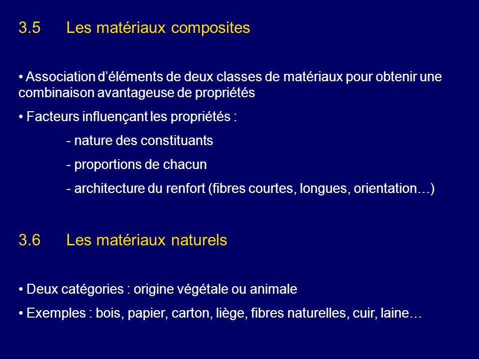 3.5Les matériaux composites Association déléments de deux classes de matériaux pour obtenir une combinaison avantageuse de propriétés Facteurs influen