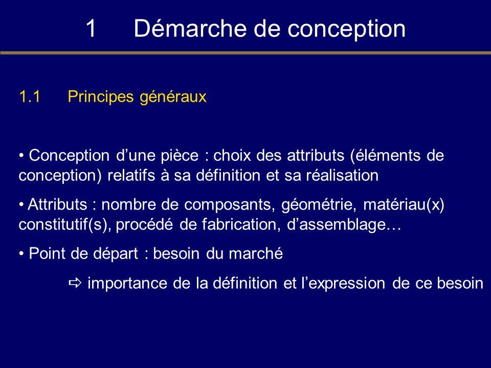 1Démarche de conception 1.1Principes généraux Conception dune pièce : choix des attributs (éléments de conception) relatifs à sa définition et sa réal