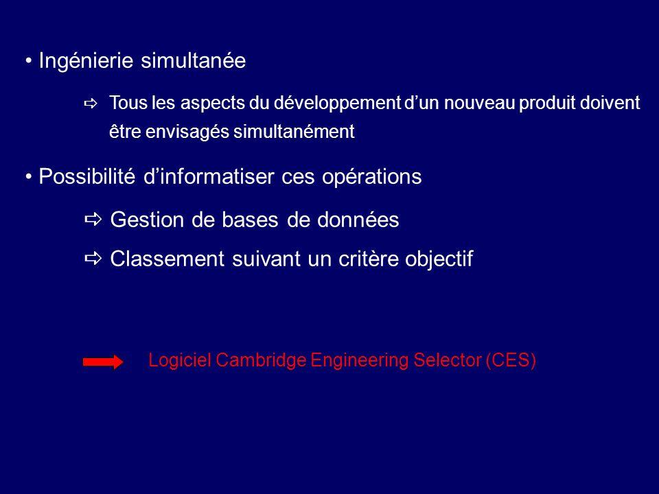 Ingénierie simultanée Tous les aspects du développement dun nouveau produit doivent être envisagés simultanément Possibilité dinformatiser ces opérati