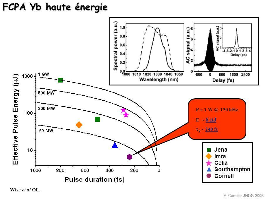 E. Cormier JNOG 2008 Jena Imra Celia Southampton Cornell P = 1 W @ 150 kHz E ~ 6 J p ~ 240 fs Wise et al OL, FCPA Yb haute énergie