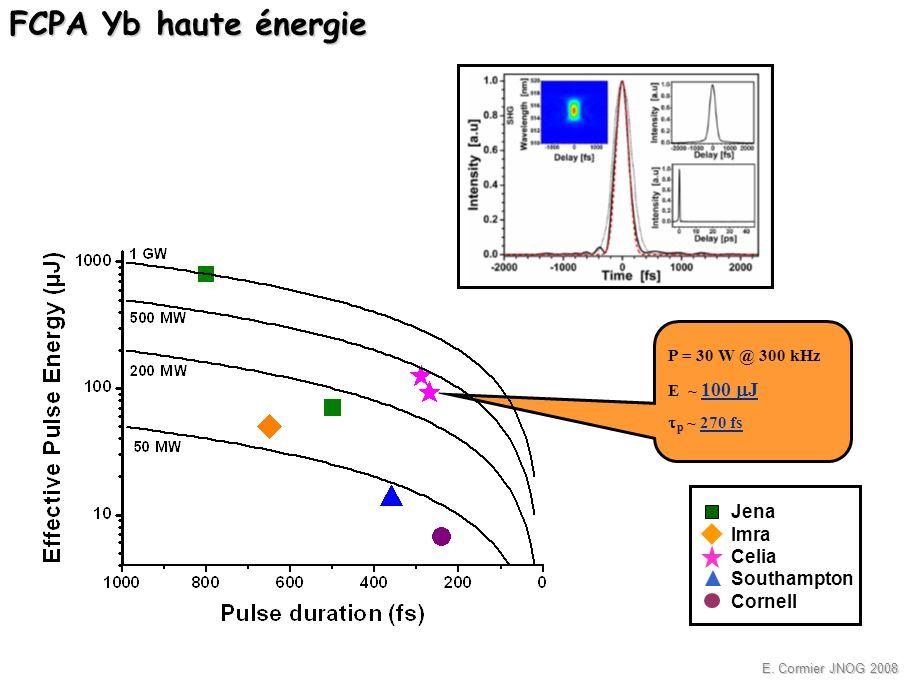 E. Cormier JNOG 2008 Jena Imra Celia Southampton Cornell P = 30 W @ 300 kHz E ~ 100 J p ~ 270 fs FCPA Yb haute énergie