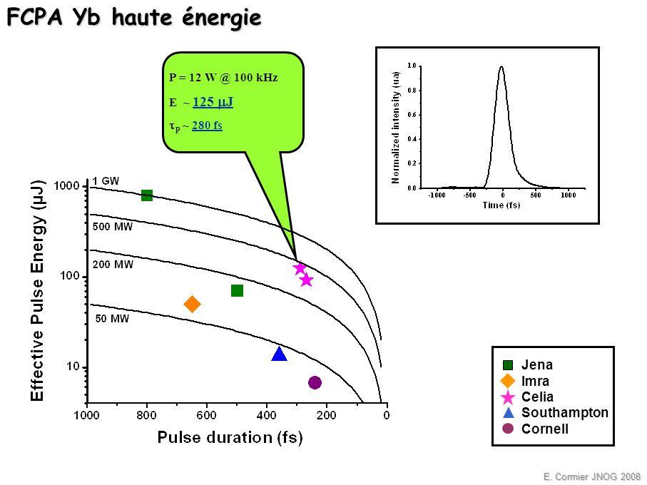 E. Cormier JNOG 2008 Jena Imra Celia Southampton Cornell P = 12 W @ 100 kHz E ~ 125 J p ~ 280 fs FCPA Yb haute énergie