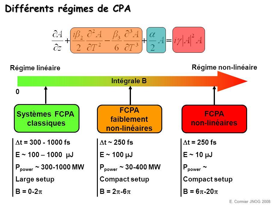 E. Cormier JNOG 2008 Systèmes FCPA classiques 0 FCPA faiblement non-linéaires FCPA non-linéaires t ~ 250 fs E ~ 100 µJ P power ~ 30-400 MW Compact set