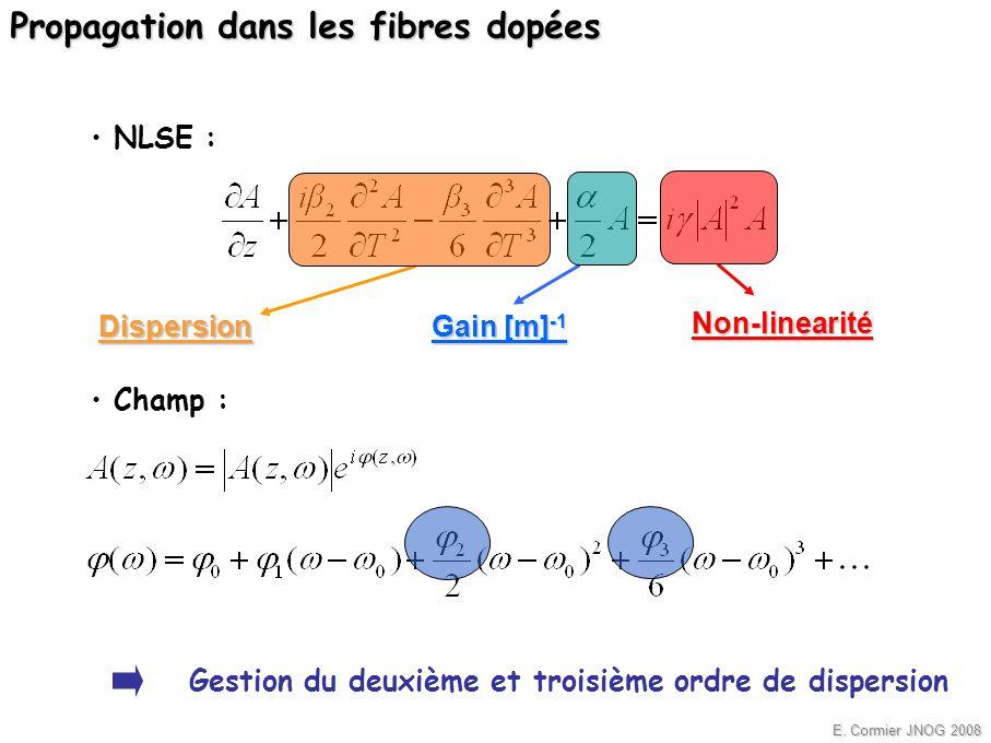 E. Cormier JNOG 2008 Propagation dans les fibres dopées NLSE : Champ : Dispersion Gain [m] -1 Non-linearité Gestion du deuxième et troisième ordre de