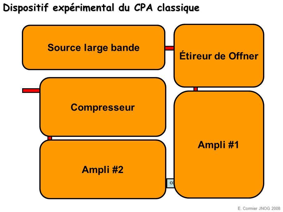 E. Cormier JNOG 2008 Oscillator OI AOM OI Source large bande Étireur de Offner Ampli #1 Ampli #2 Compresseur Dispositif expérimental du CPA classique