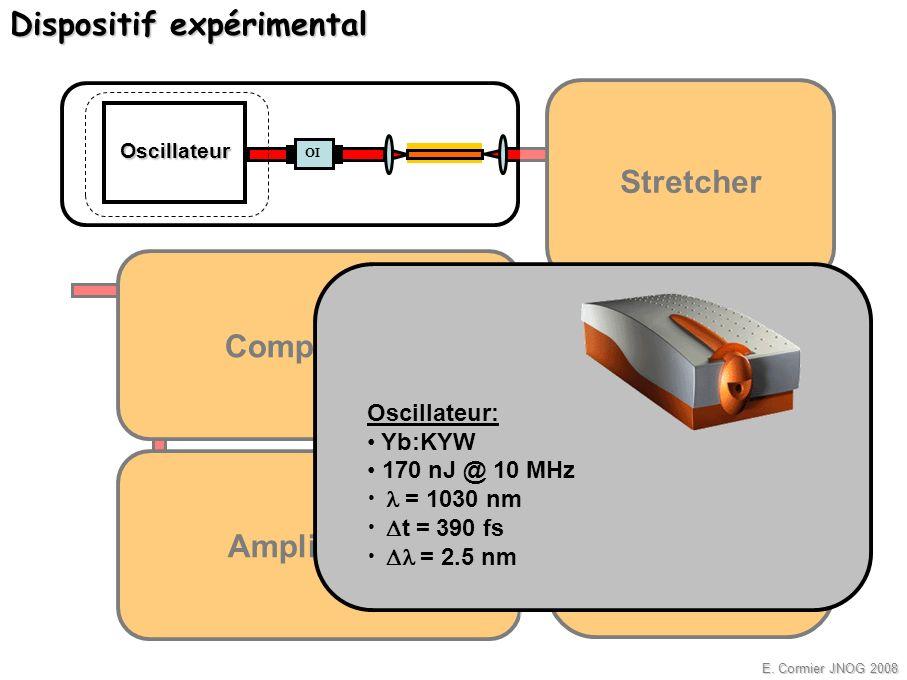 E. Cormier JNOG 2008 Oscillateur OI AOM OI Stretcher Amplifier #1 Amplifier #2 Compressor Oscillateur: Yb:KYW 170 nJ @ 10 MHz = 1030 nm t = 390 fs = 2