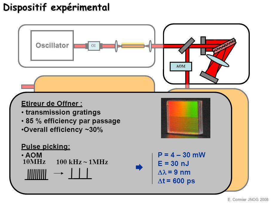 E. Cormier JNOG 2008 Oscillator OI AOM OI Amplifier #1 Amplifier #2 Compressor Etireur de Offner : transmission gratings 85 % efficiency par passage O