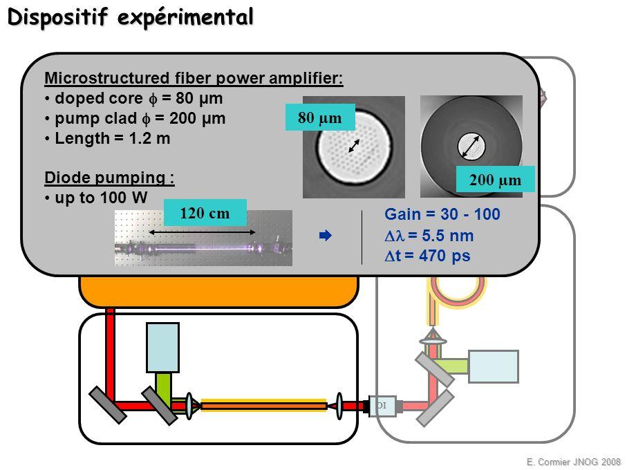 E. Cormier JNOG 2008 Oscillator OI AOM OI Compressor Microstructured fiber power amplifier: doped core = 80 µm pump clad = 200 µm Length = 1.2 m Diode