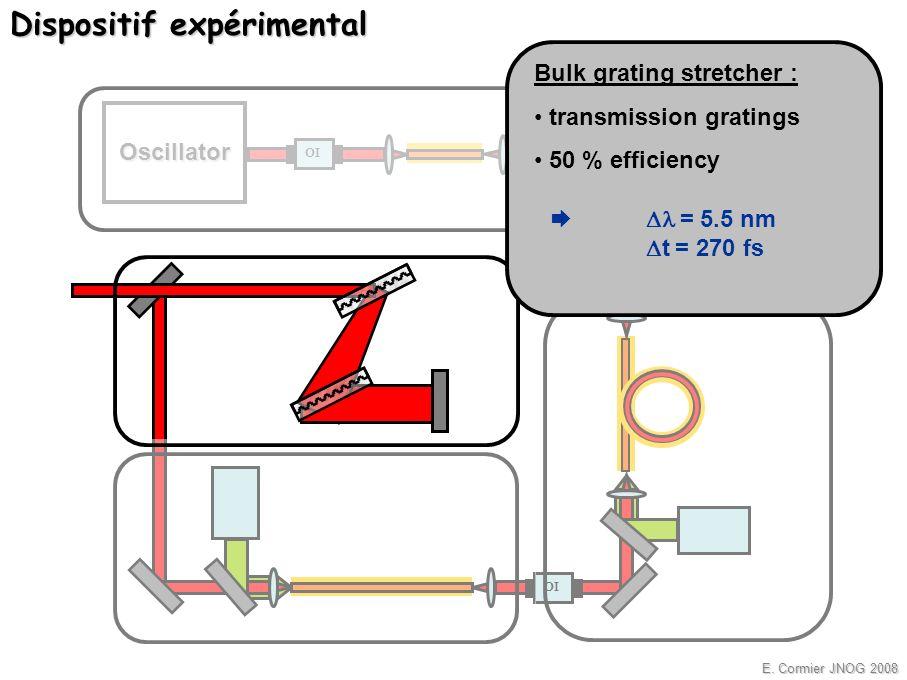 E. Cormier JNOG 2008 Oscillator OI AOM OI = 5.5 nm t = 270 fs Bulk grating stretcher : transmission gratings 50 % efficiency Dispositif expérimental