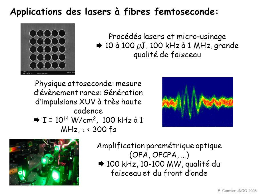 E. Cormier JNOG 2008 INITIAL GOAL Applications des lasers à fibres femtoseconde: Procédés lasers et micro-usinage 10 à 100 µJ, 100 kHz à 1 MHz, grande