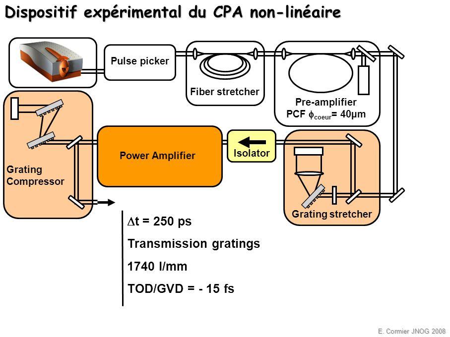 E. Cormier JNOG 2008 Pulse picker Isolator Pre-amplifier PCF coeur = 40µm Fiber stretcher Power Amplifier Grating stretcher Grating Compressor t = 250