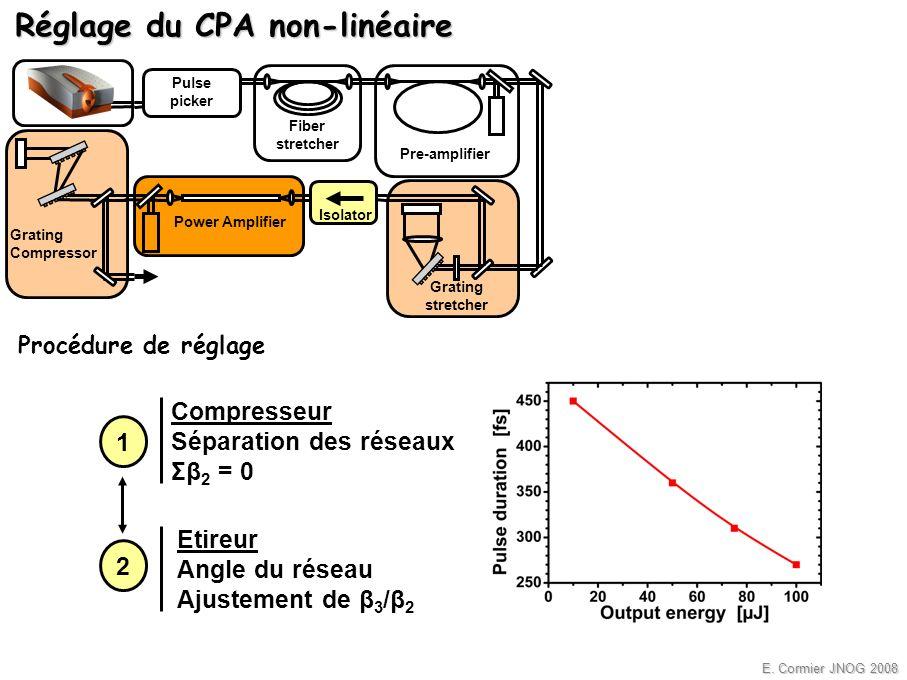E. Cormier JNOG 2008 Compresseur Séparation des réseaux Σβ 2 = 0 Etireur Angle du réseau Ajustement de β 3 /β 2 1 2 Grating Compressor Power Amplifier