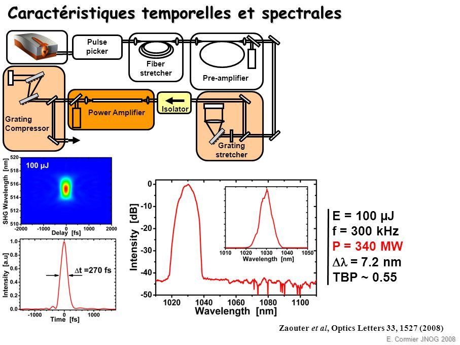 E. Cormier JNOG 2008 E = 100 µJ f = 300 kHz P = 340 MW = 7.2 nm TBP ~ 0.55 Grating Compressor Power Amplifier Pulse picker Grating stretcher Isolator