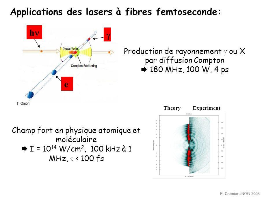 E. Cormier JNOG 2008 INITIAL GOAL Production de rayonnement ou X par diffusion Compton 180 MHz, 100 W, 4 ps Champ fort en physique atomique et molécul