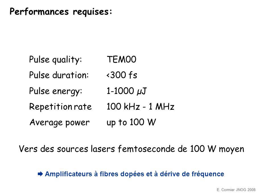 E. Cormier JNOG 2008 Pulse quality:TEM00 Pulse duration:<300 fs Pulse energy: 1-1000 µJ Repetition rate100 kHz - 1 MHz Average powerup to 100 W Vers d
