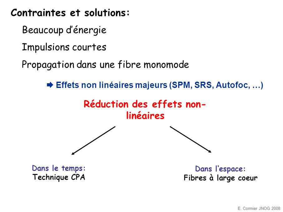 E. Cormier JNOG 2008 Beaucoup dénergie Impulsions courtes Propagation dans une fibre monomode INITIAL GOAL Contraintes et solutions: Effets non linéai