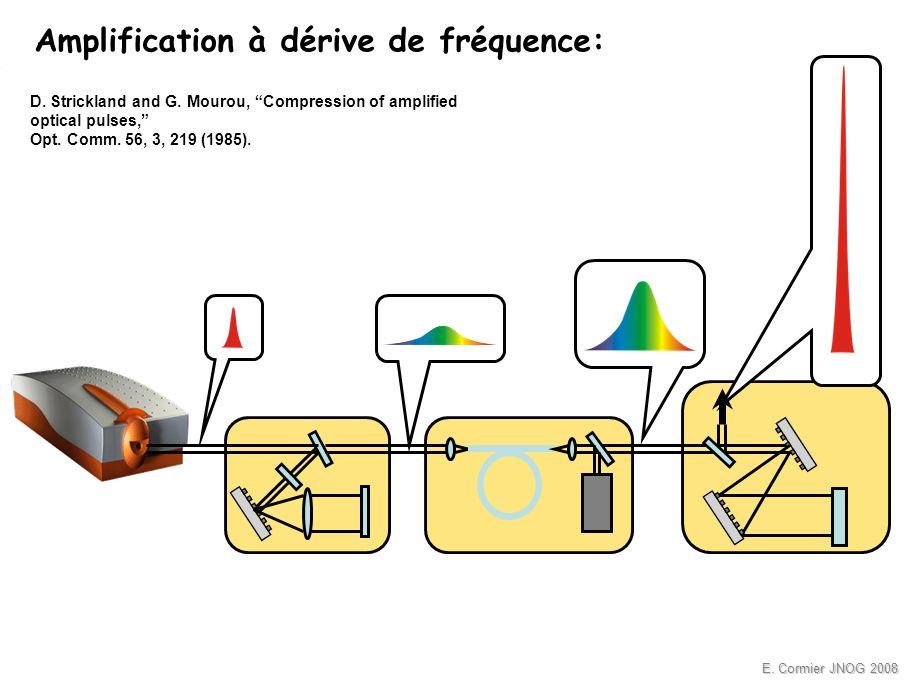 E. Cormier JNOG 2008 Amplification à dérive de fréquence: D. Strickland and G. Mourou, Compression of amplified optical pulses, Opt. Comm. 56, 3, 219