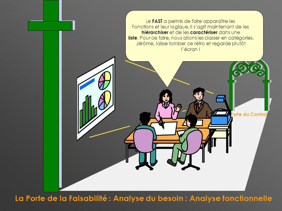 La Porte de la Faisabilité : Analyse du besoin : Analyse fonctionnelle La Porte du Contrat Le FAST a permis de faire apparaître les Fonctions et leur