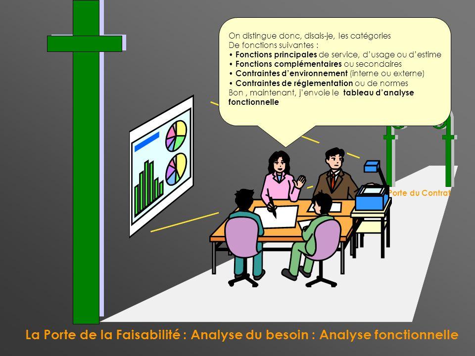 La Porte de la Faisabilité : Analyse du besoin : Analyse fonctionnelle La Porte du Contrat On distingue donc, disais-je, les catégories De fonctions s
