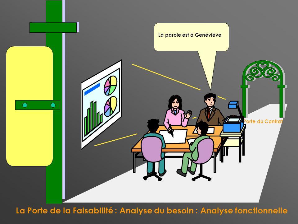 La Porte de la Faisabilité : Analyse du besoin : Analyse fonctionnelle La Porte du Contrat La parole est à Geneviève