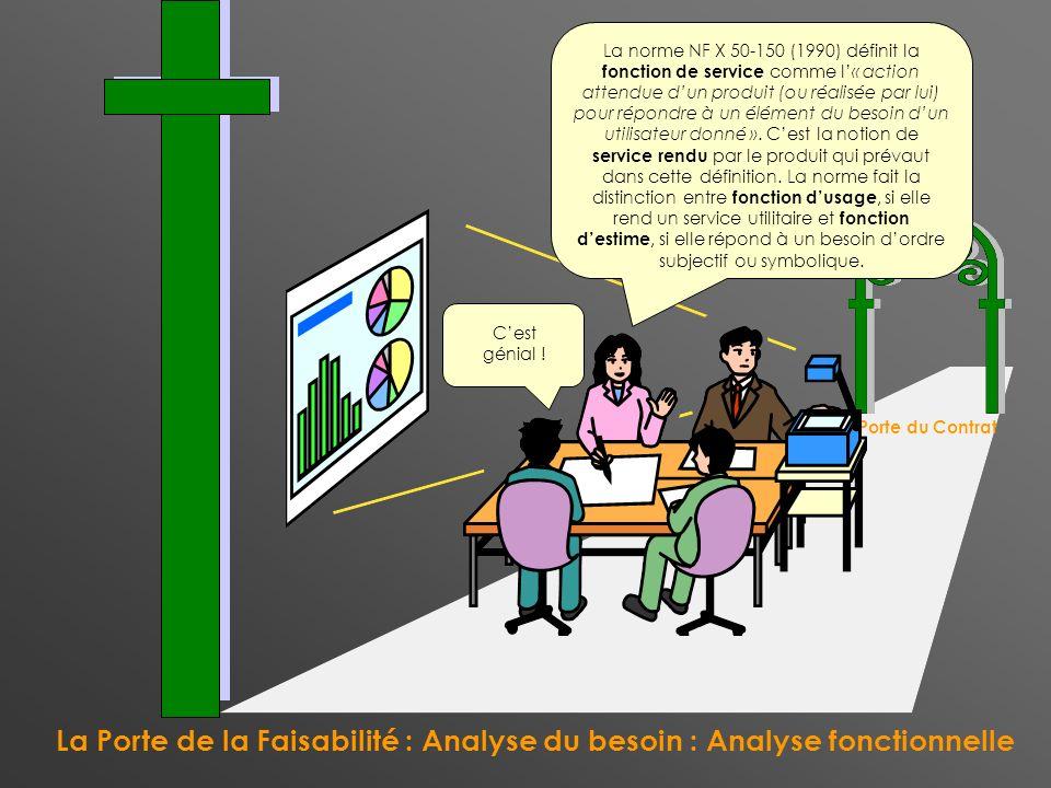 La Porte de la Faisabilité : Analyse du besoin : Analyse fonctionnelle La Porte du Contrat La norme NF X 50-150 (1990) définit la fonction de service